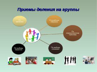 Приемы деления на группы