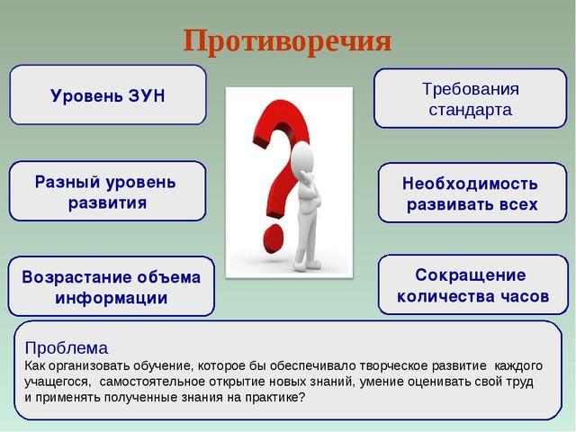 Противоречия Уровень ЗУН Разный уровень развития Возрастание объема информаци...
