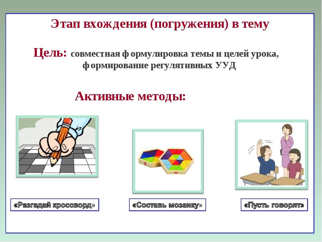 Этап вхождения (погружения) в тему Цель: совместная формулировка темы и целей...