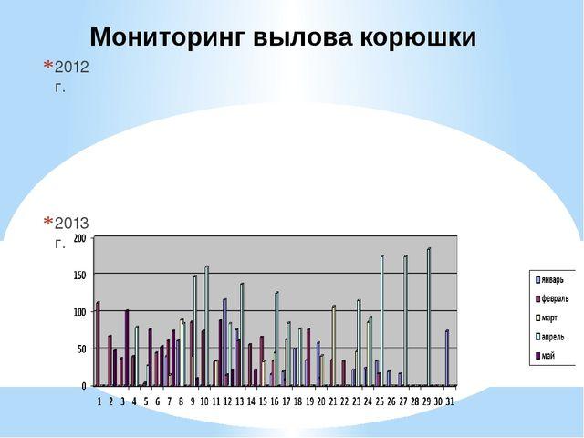2012 г. 2013 г. Мониторинг вылова корюшки