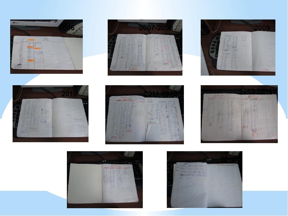 2006 2007-2008 2009 2010 2011-2012 2013-2014 2015 2016