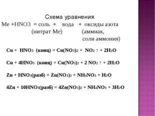 Схема уравнения Ме +HNO3 = соль + вода + оксиды азота (нитрат Ме) (аммиак, со