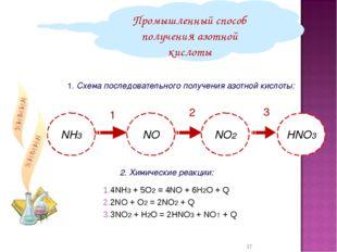 1. Схема последовательного получения азотной кислоты: Промышленный способ по