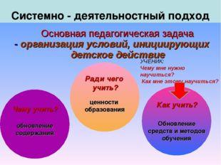 Основная педагогическая задача - организация условий, инициирующих детское д