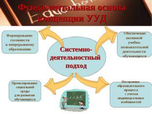 Фундаментальная основа концепции УУД Системно- деятельностный подход Формиро