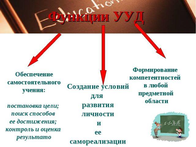 Функции УУД Обеспечение самостоятельного учения: постановка цели; поиск спос...