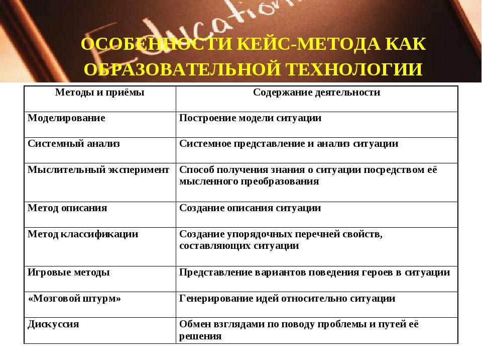 ОСОБЕННОСТИ КЕЙС-МЕТОДА КАК ОБРАЗОВАТЕЛЬНОЙ ТЕХНОЛОГИИ Методы и приёмы Соде...