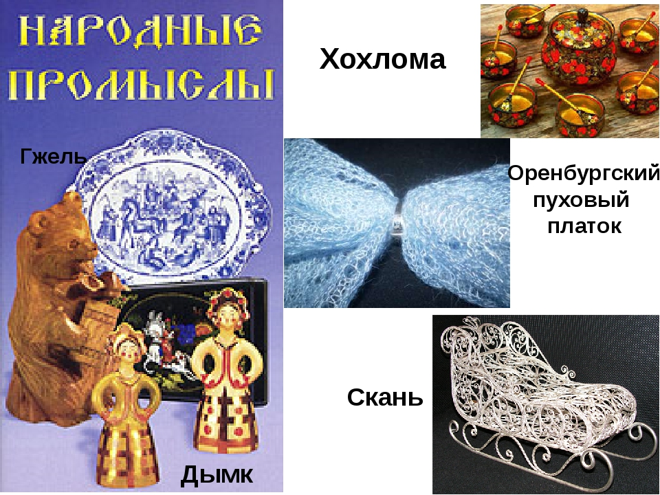 Гжель Дымка Хохлома Оренбургский пуховый платок Скань