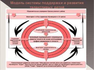 Модель системы поддержки и развития талантливых детей