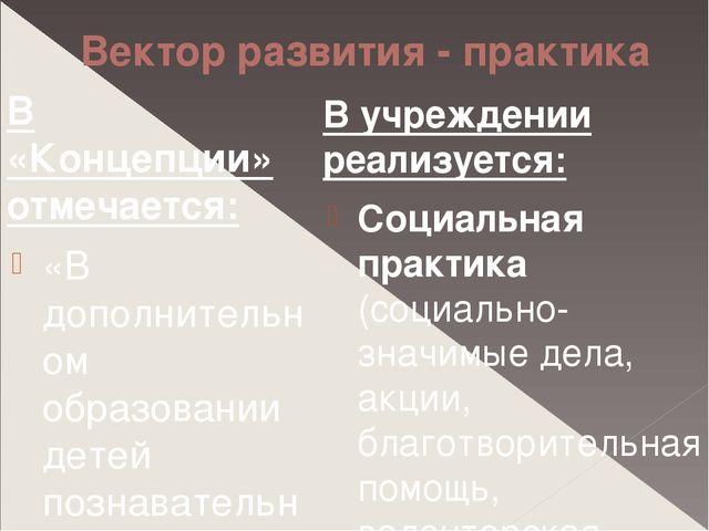 Вектор развития - практика В «Концепции» отмечается: «В дополнительном образо...