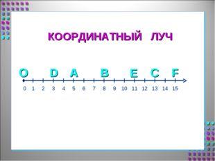 О А В С D E F 0 КООРДИНАТНЫЙ ЛУЧ