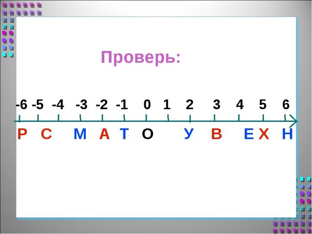 -6 -5 -4 -3 -2 -1 0 1 2 3 4 5 6 Р С М А Т О У В Е Х Н Проверь: