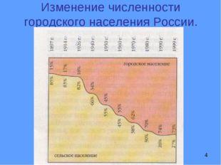 Изменение численности городского населения России.