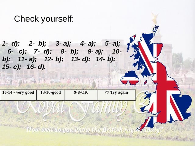 Check yourself: 1- d); 2- b); 3- a); 4- a); 5- a); 6- c); 7- d); 8- b); 9- a...