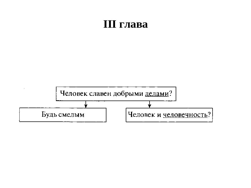 III глава