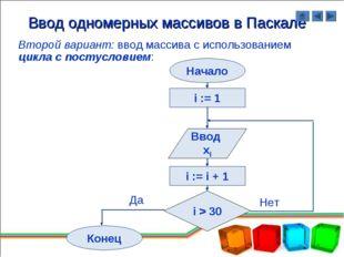 Ввод одномерных массивов в Паскале Второй вариант: ввод массива с использован