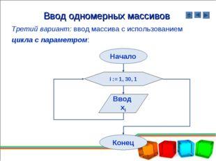 Ввод одномерных массивов Третий вариант: ввод массива с использованием цикла