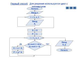 Первый способ. Для решения используется цикл с параметром: Начало Ввод n i :=