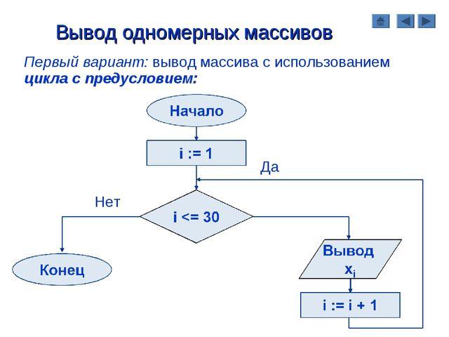 Вывод одномерных массивов Первый вариант: вывод массива с использованием цикл...
