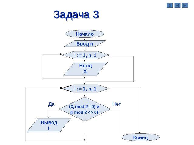 Задача 3 Начало Ввод n i := 1, n, 1 Ввод Xi (Xi mod 2 =0) и (i mod 2  0) Выво...