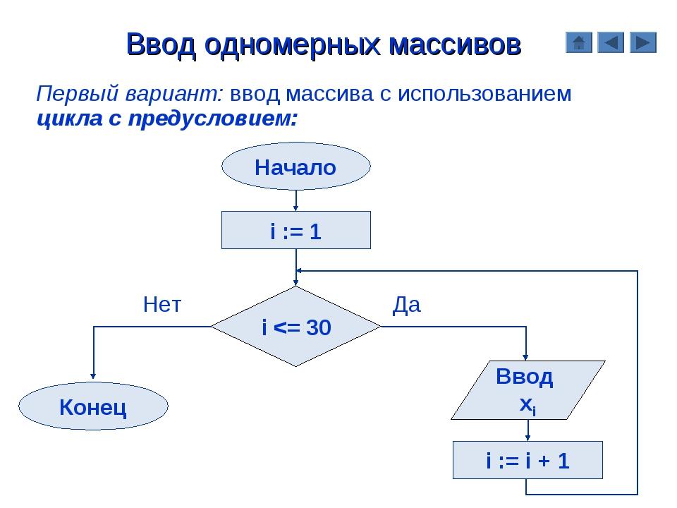 Ввод одномерных массивов Первый вариант: ввод массива с использованием цикла...