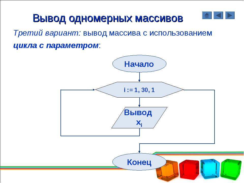 Вывод одномерных массивов Третий вариант: вывод массива с использованием цикл...