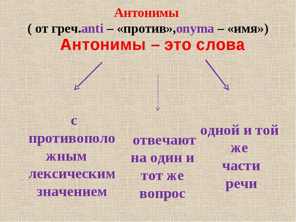 Антонимы – это слова с противоположным лексическим значением одной и той же ч...