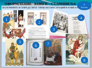 ОФОРМЛЕНИЕ КНИГИ – СТАНЦИЯ №4 ВСПОМНИТЕ И ОПРЕДЕЛИТЕ ТИПЫ ИЛЛЮСТРАЦИЙ В КНИГА