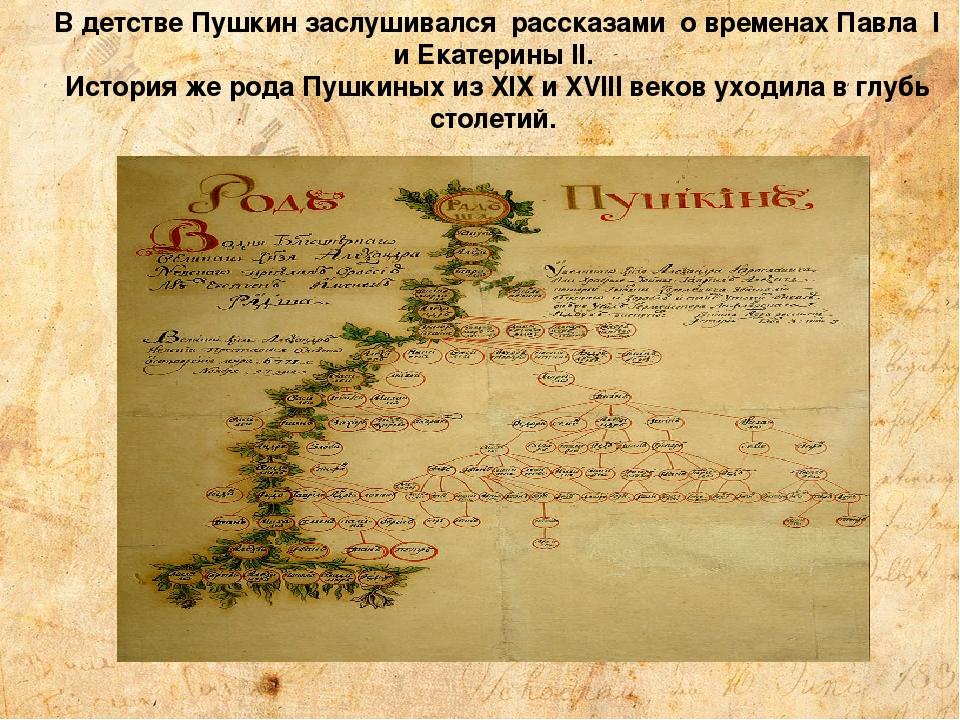 В детстве Пушкин заслушивался рассказами о временах Павла I и Екатерины II. И...