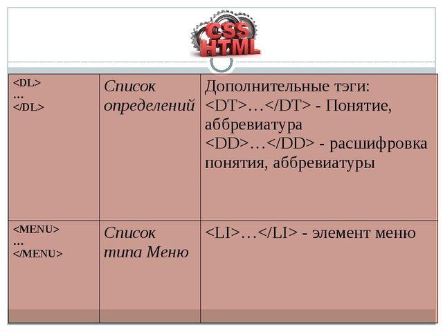 …  Список определений Дополнительные тэги: … - Понятие, аббревиатура … - ра...