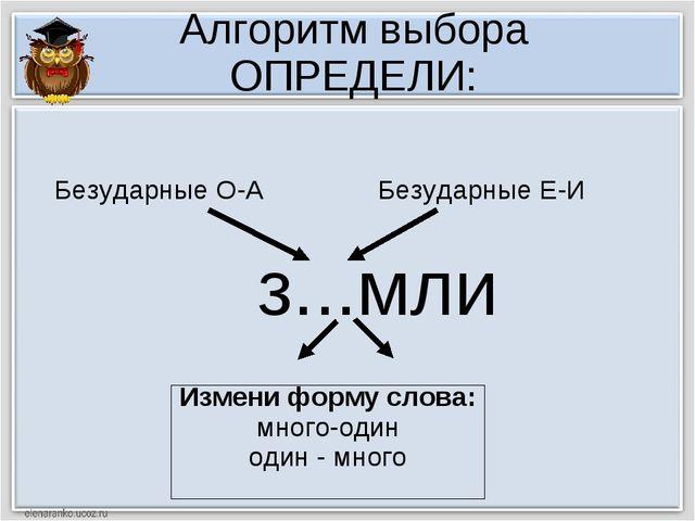 Алгоритм выбора ОПРЕДЕЛИ: з...мли Измени форму слова: много-один один - много...
