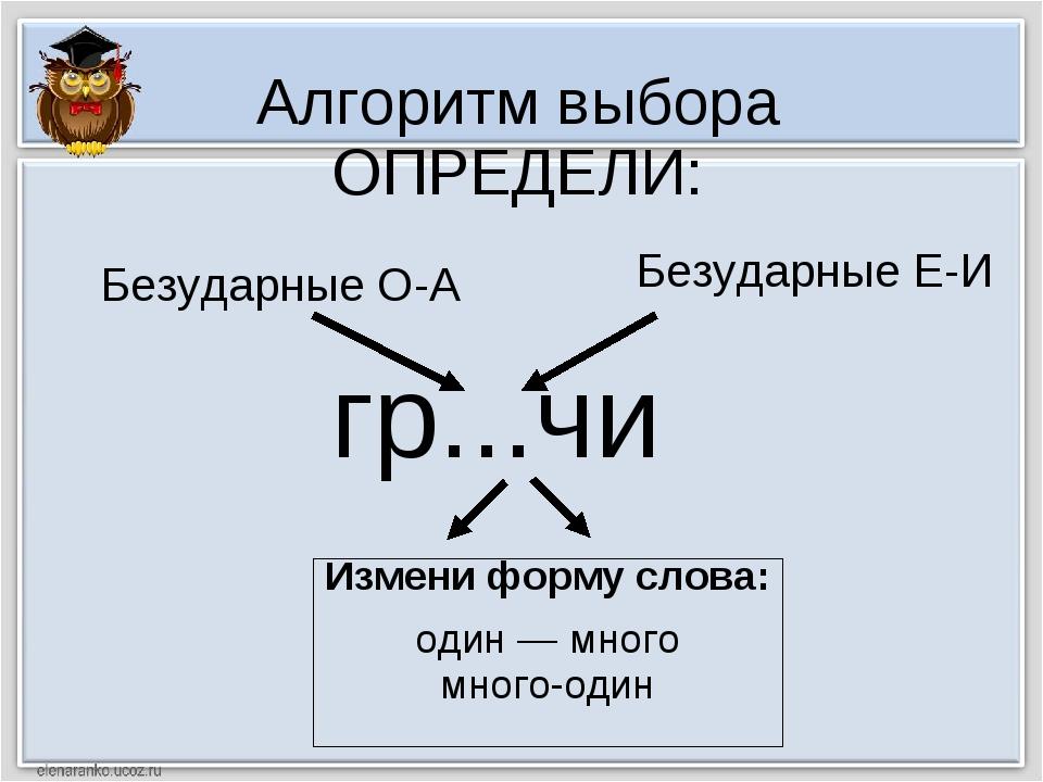 Алгоритм выбора ОПРЕДЕЛИ: гр...чи Измени форму слова: один — много много-один...