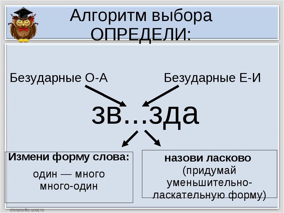 Алгоритм выбора ОПРЕДЕЛИ: зв...зда Измени форму слова: один — много много-оди...