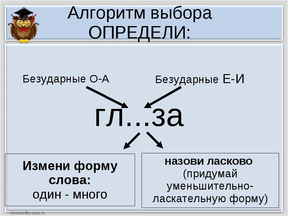 Алгоритм выбора ОПРЕДЕЛИ: гл...за Измени форму слова: один - много назови лас...