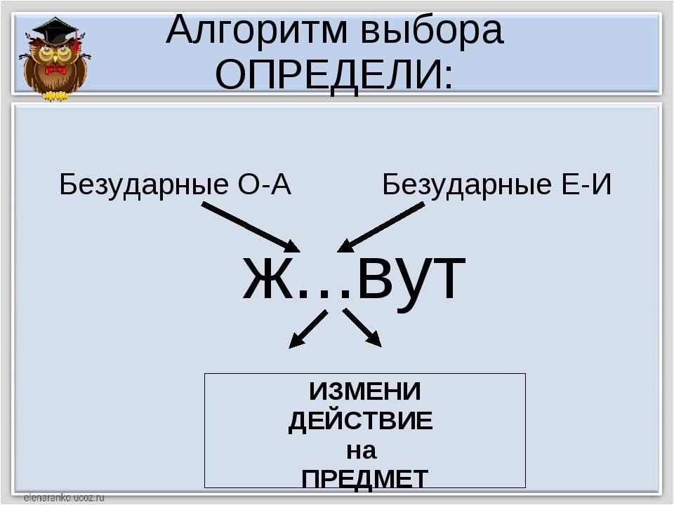 Алгоритм выбора ОПРЕДЕЛИ: ж...вут ИЗМЕНИ ДЕЙСТВИЕ на ПРЕДМЕТ Безударные О-А Б...