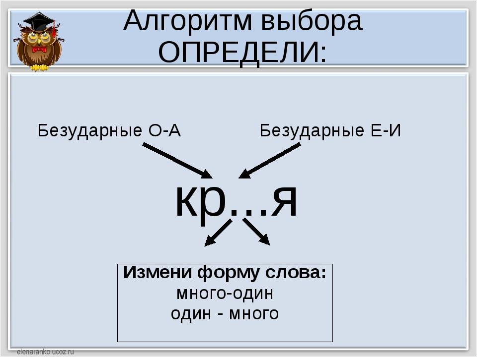 Алгоритм выбора ОПРЕДЕЛИ: кр...я Измени форму слова: много-один один - много...