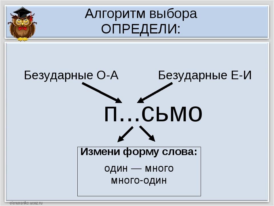 Алгоритм выбора ОПРЕДЕЛИ: п...сьмо Измени форму слова: один — много много-оди...