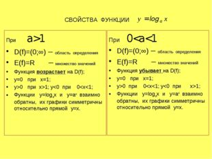 СВОЙСТВА ФУНКЦИИ При а>1 D(f)=(0;∞) – область определения E(f)=R – множество