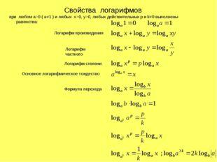 Свойства логарифмов при любом a>0 ( a≠1 ) и любых х>0, y>0, любых действитель