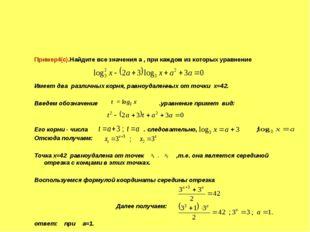 Пример4(с).Найдите все значения a , при каждом из которых уравнение Имеет два