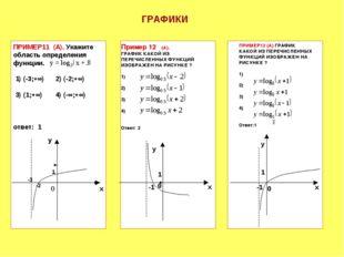 ПРИМЕР11 (А). Укажите область определения функции. 1) (-3;+∞) 2) (-2;+∞) 3) (