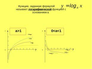 Функцию, заданную формулой называют логарифмической функцией с основанием а.