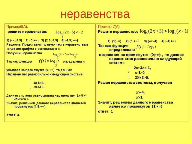 неравенства Пример6(A). решите неравенство: 1) (-∞; 4.5) 2) (0;+∞) 3) (2.5; 4...