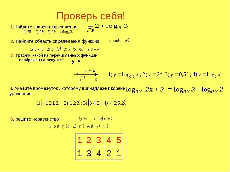 1.Найдите значение выражения 2. Найдите область определения функции 4. Укажит...