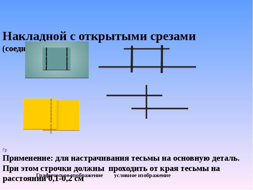 Накладной с открытыми срезами (соединительный) Графическое изображение...