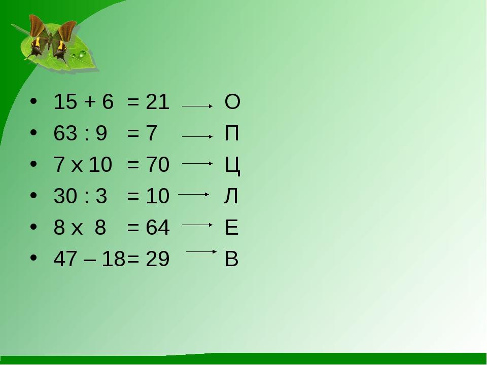 15 + 6= 21 О 63 : 9= 7П 7 х 10 = 70Ц 30 : 3= 10Л 8 х 8 = 64Е 4...
