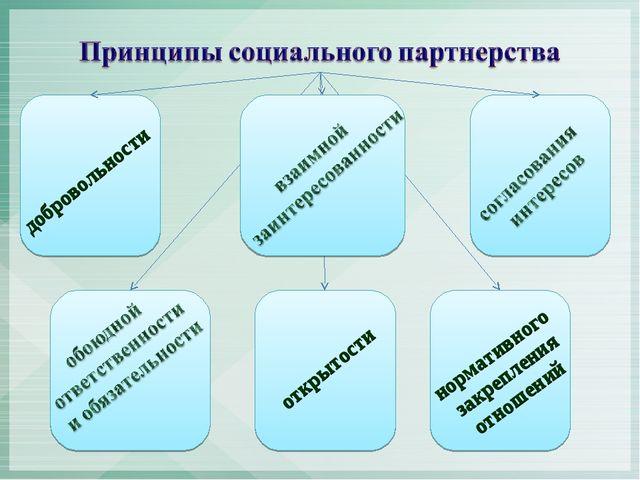 открытости добровольности нормативного закрепления отношений