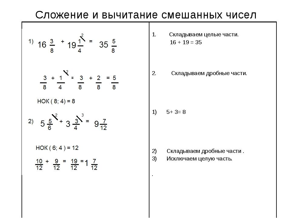 Сложение и вычитание смешанных чисел