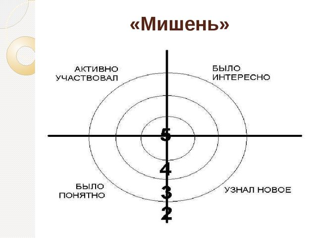 «Мишень»