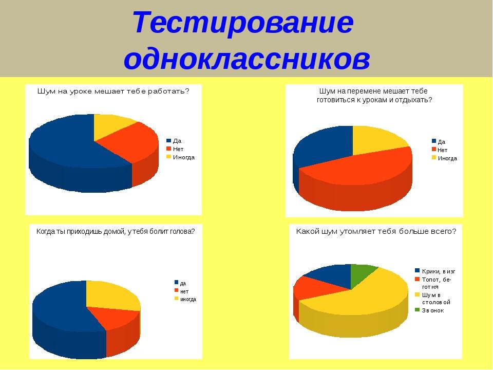 Тестирование одноклассников